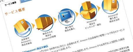 Amazon配送代行サービス